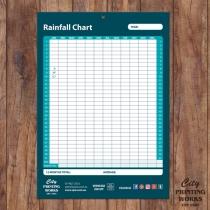 A4 Rainfall Charts